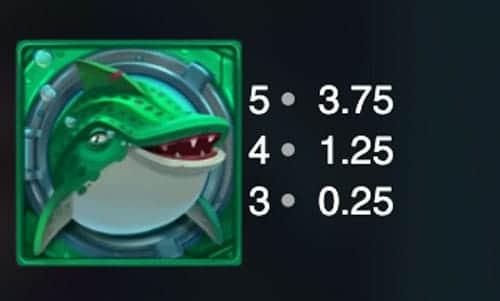 Razor Shark Hai Grün