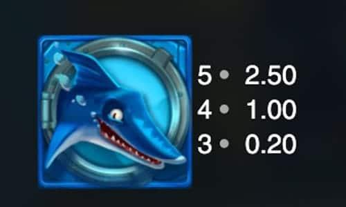 Razor Shark Hai Blau